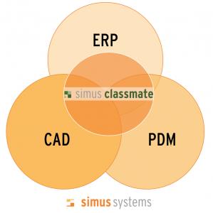 Schnittstelle_ERP PDM CAD