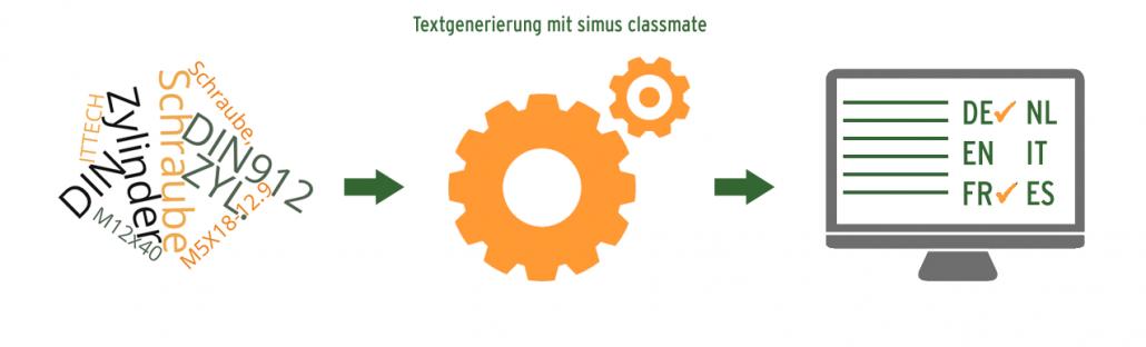textgenerierung_leicht-gemacht