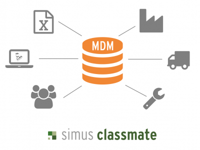 Master Data Management mit simus classmate