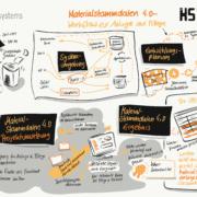 HSM-Materialstammdaten 4punkt 0
