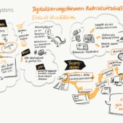 Kiefel-Digitalisierung Materialwirtschaft