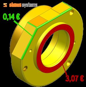 Modell_CAD Kosten farbig