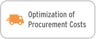 Optimization of procurement costs with simus classmate